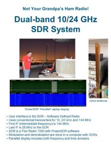 Dual band 10-24 GHz SDR 1