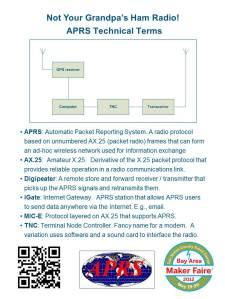 KH6WZ - W6DQ APRS poster 2
