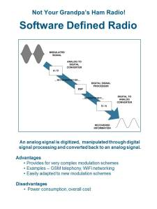 Slide1 software defined radio